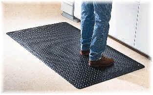 Static Conductive/Anti Fatigue/ESD Floor Mat